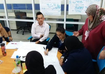 The Practicalities of Managing Performance 25 to 26 Feb 2020 at ASDS Sdn Bhd 02